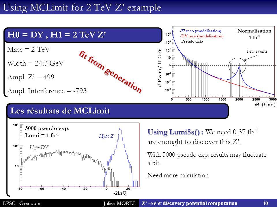 LPSC - GrenobleJulien MOREL 10 Z'  e + e - discovery potential computation Using MCLimit for 2 TeV Z' example Les résultats de MCLimit H0 = DY, H1 =
