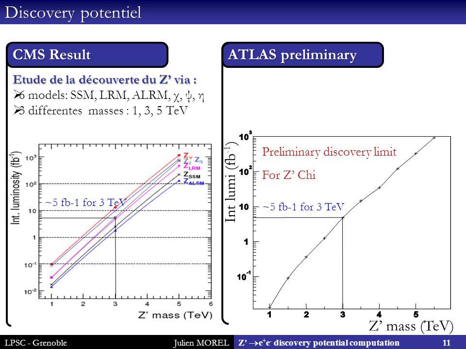 LPSC - GrenobleJulien MOREL 11 Z  e + e - discovery potential computation Discovery potentiel CMS Result Etude de la découverte du Z' via :  6 models: SSM, LRM, ALRM, χ, ψ, η  3 differentes masses : 1, 3, 5 TeV Preliminary discovery limit For Z' Chi Z' mass (TeV) Int lumi (fb -1 ) ATLAS preliminary ~5 fb-1 for 3 TeV