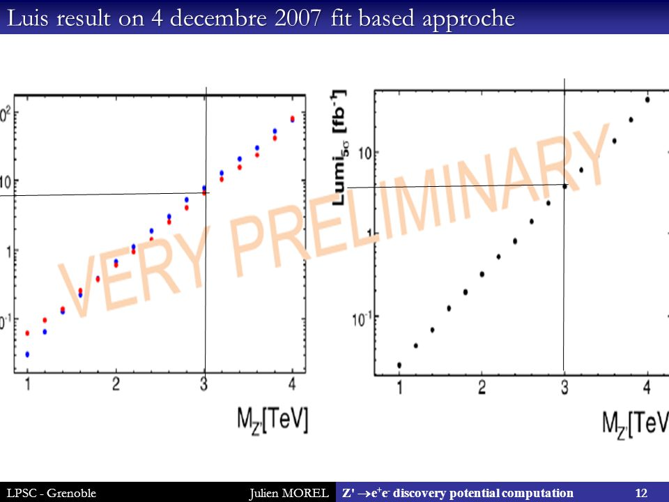 LPSC - GrenobleJulien MOREL 12 Z'  e + e - discovery potential computation Luis result on 4 decembre 2007 fit based approche