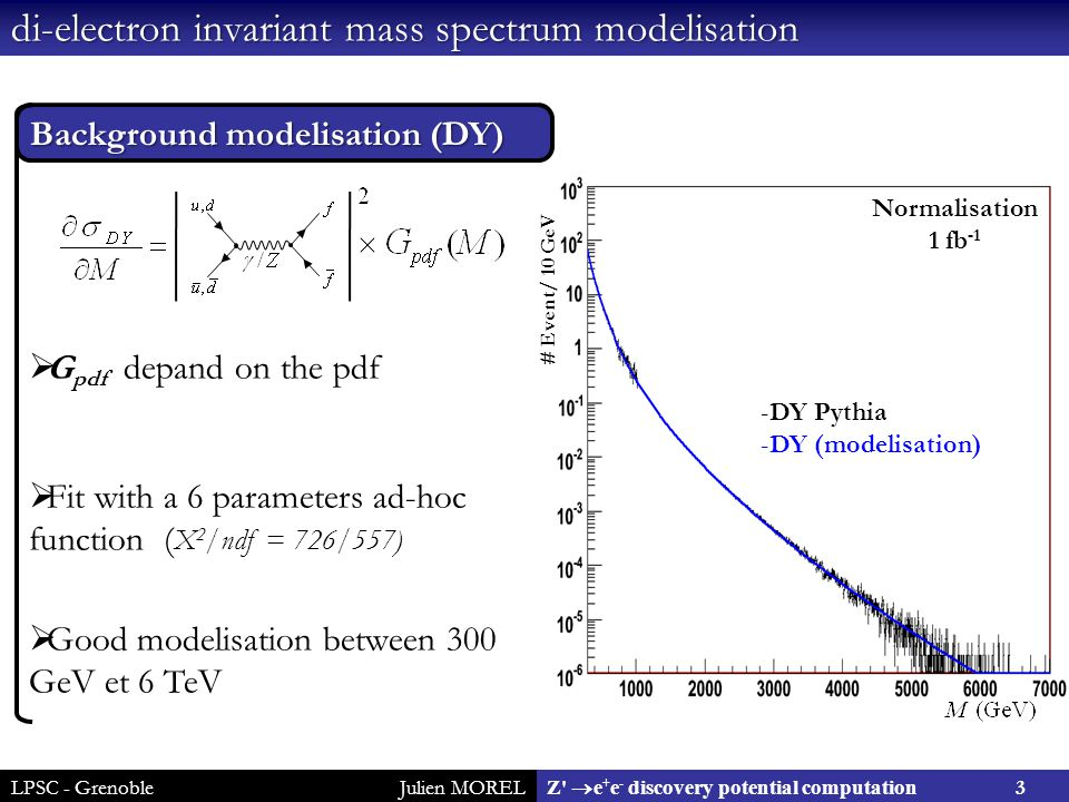 LPSC - GrenobleJulien MOREL 3 Z  e + e - discovery potential computation di-electron invariant mass spectrum modelisation Background modelisation (DY) # Event/ 10 GeV Normalisation 1 fb -1  G pdf depand on the pdf  Fit with a 6 parameters ad-hoc function ( Χ 2 /ndf = 726/557)  Good modelisation between 300 GeV et 6 TeV -DY Pythia -DY (modelisation)