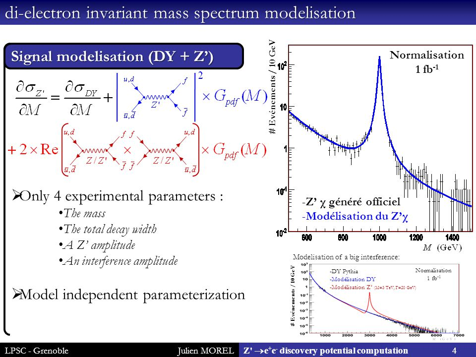 LPSC - GrenobleJulien MOREL 4 Z  e + e - discovery potential computation # Evénements / 10 GeV Normalisation 1 fb -1 -Z' χ généré officiel -Modélisation du Z'χ di-electron invariant mass spectrum modelisation Signal modelisation (DY + Z')  Only 4 experimental parameters : The mass The total decay width A Z' amplitude An interference amplitude  Model independent parameterization # Evénements / 10 GeV Normalisation 1 fb -1 -DY Pythia -Modélisation DY -Modélisation Z' (M=3 TeV, Γ=20 GeV) Modelisation of a big interference: