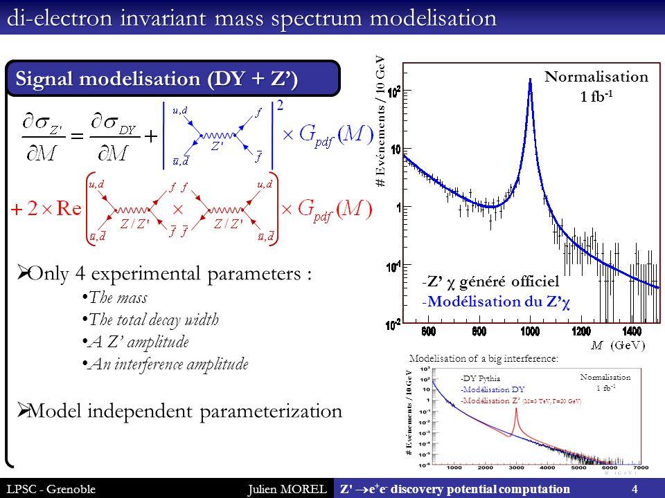 LPSC - GrenobleJulien MOREL 4 Z'  e + e - discovery potential computation # Evénements / 10 GeV Normalisation 1 fb -1 -Z' χ généré officiel -Modélisa