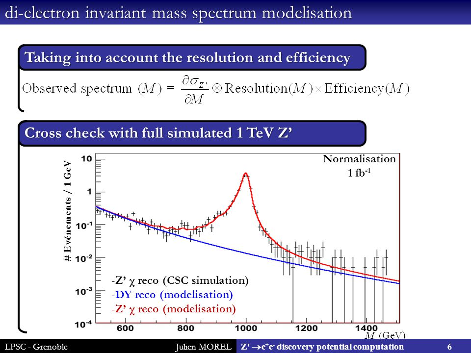 LPSC - GrenobleJulien MOREL 6 Z  e + e - discovery potential computation di-electron invariant mass spectrum modelisation Cross check with full simulated 1 TeV Z' Normalisation 1 fb -1 # Evénements / 1 GeV -Z' χ reco (CSC simulation) -DY reco (modelisation) -Z' χ reco (modelisation) Taking into account the resolution and efficiency