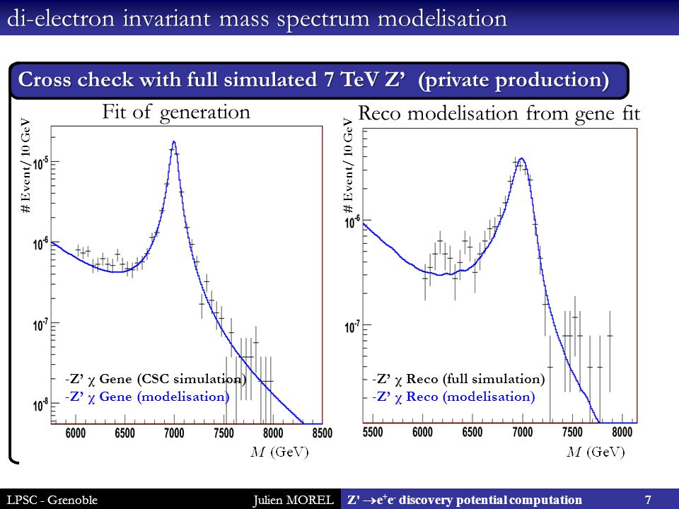 LPSC - GrenobleJulien MOREL 7 Z  e + e - discovery potential computation di-electron invariant mass spectrum modelisation Cross check with full simulated 7 TeV Z' (private production) -Z' χ Reco (full simulation) -Z' χ Reco (modelisation) # Event/ 10 GeV -Z' χ Gene (CSC simulation) -Z' χ Gene (modelisation) Fit of generation Reco modelisation from gene fit