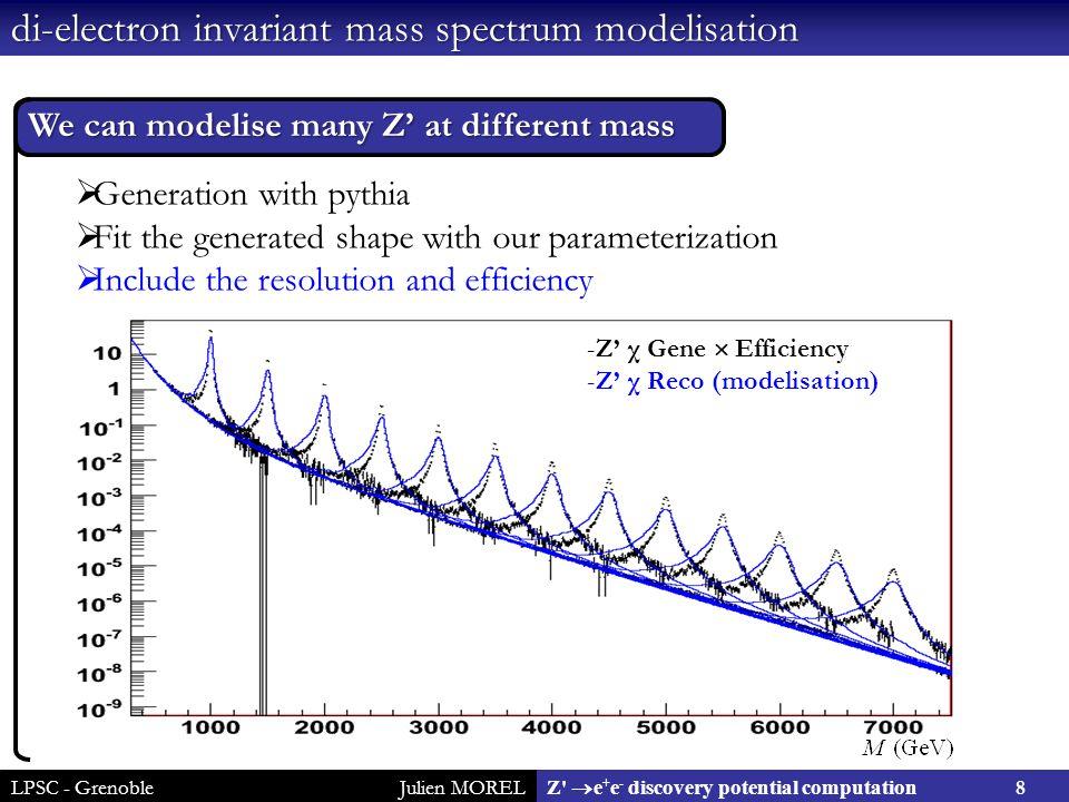 LPSC - GrenobleJulien MOREL 8 Z'  e + e - discovery potential computation di-electron invariant mass spectrum modelisation We can modelise many Z' at
