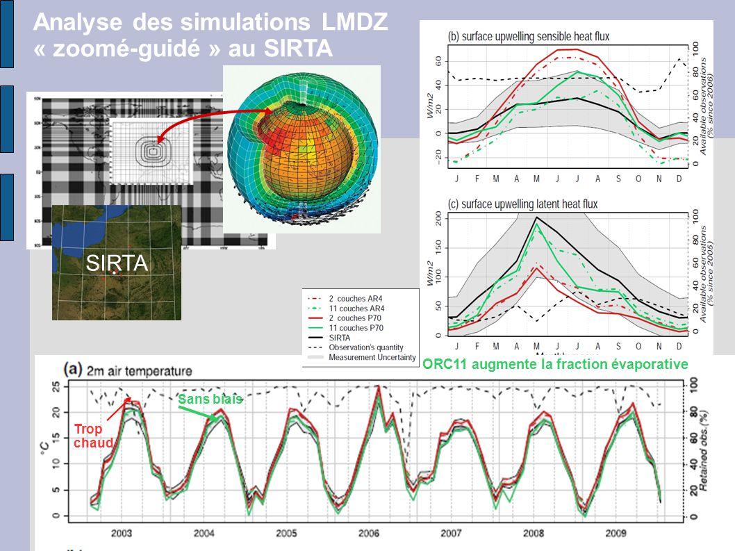 Trop chaud Sans biais SIRTA Analyse des simulations LMDZ « zoomé-guidé » au SIRTA ORC11 augmente la fraction évaporative