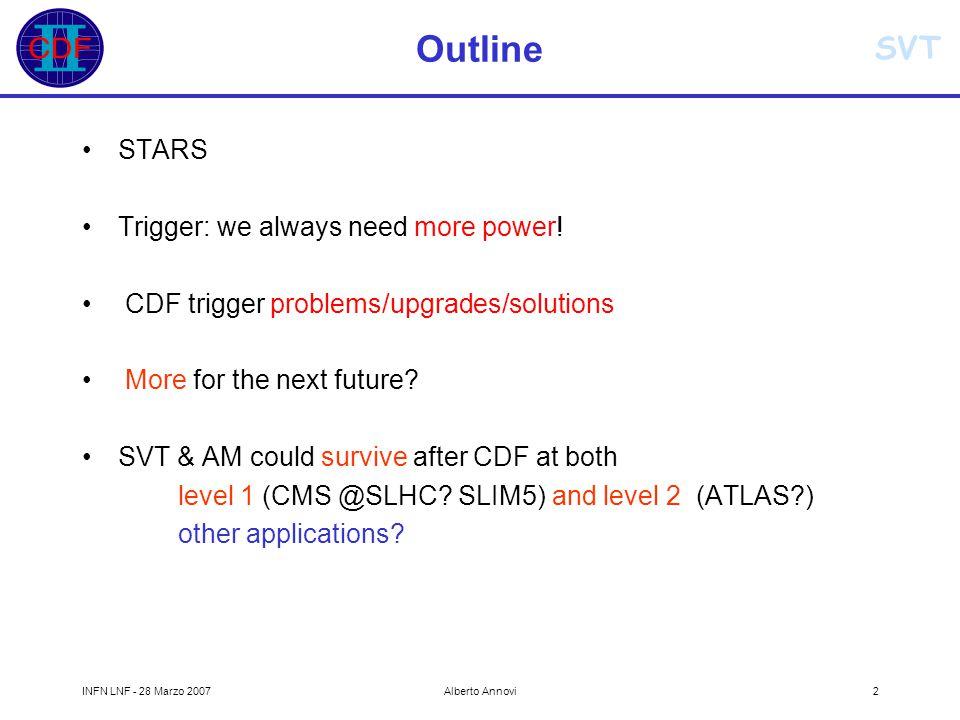 SVT INFN LNF - 28 Marzo 2007Alberto Annovi33 bbH/A  bbbb ATLAS-TDR-15 (1999) M A (GeV) tan  200 Analysis: 4 b-jets    j  <2.5 P T j > 70, 50, 30, 30 GeV efficiency 10% Effect of trigger thresholds (before deferrals) ATLAS + FTK triggers 13%3b leading3J + SE200 8%3 b-tags MU6  + 2J Effic.LVL2LVL1 As efficient as offline selection: full Higgs sensitivity ATL-COM-DAQ-2002-022