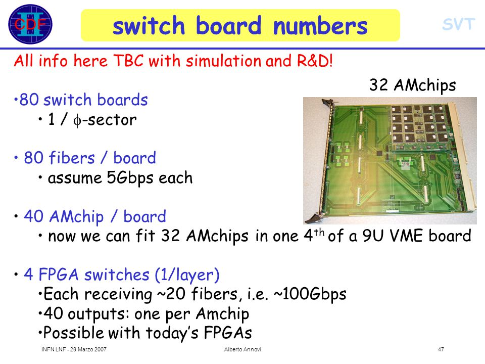 SVT INFN LNF - 28 Marzo 2007Alberto Annovi47 switch board numbers All info here TBC with simulation and R&D.