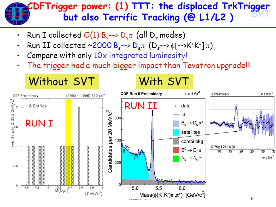 SVT INFN LNF - 28 Marzo 2007Alberto Annovi66 Why SVT succeeded –Performance: Parallel/pipelined architecture Custom VLSI pattern recognition Linear track fit in fast FPGAs –Reliability: Easy to sink/source test data (many boards can self-test) Modular design; universal, well-tested data link & fan-in/out Extensive on-crate monitoring during beam running Detailed CAD simulation before prototyping –Flexibility: System can operate with some (or all) inputs disabled Building-block design: can add/replace processing steps Modern FPGAs permit unforeseen algorithm changes –Key: design system for easy testing/commissioning