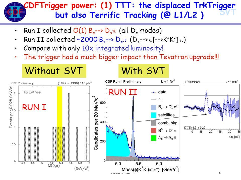 SVT INFN LNF - 28 Marzo 2007Alberto Annovi36 Lepton triggers @ level 1 match between a muon stub or calorimeter signal with XFT track 80 140 200 Luminosity (xE30 cm -2 s -1 ) Level 1 rate (Hz) 600Hz Level 1 mu Pt>4 GeV