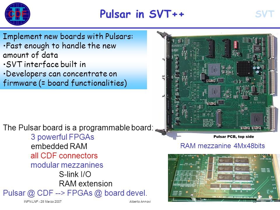 SVT INFN LNF - 28 Marzo 2007Alberto Annovi63 Pulsar in SVT++ Implement new boards with Pulsars: Fast enough to handle the new amount of data SVT interface built in Developers can concentrate on firmware (= board functionalities) The Pulsar board is a programmable board: 3 powerful FPGAs embedded RAM all CDF connectors modular mezzanines S-link I/O RAM extension Pulsar @ CDF --> FPGAs @ board devel.