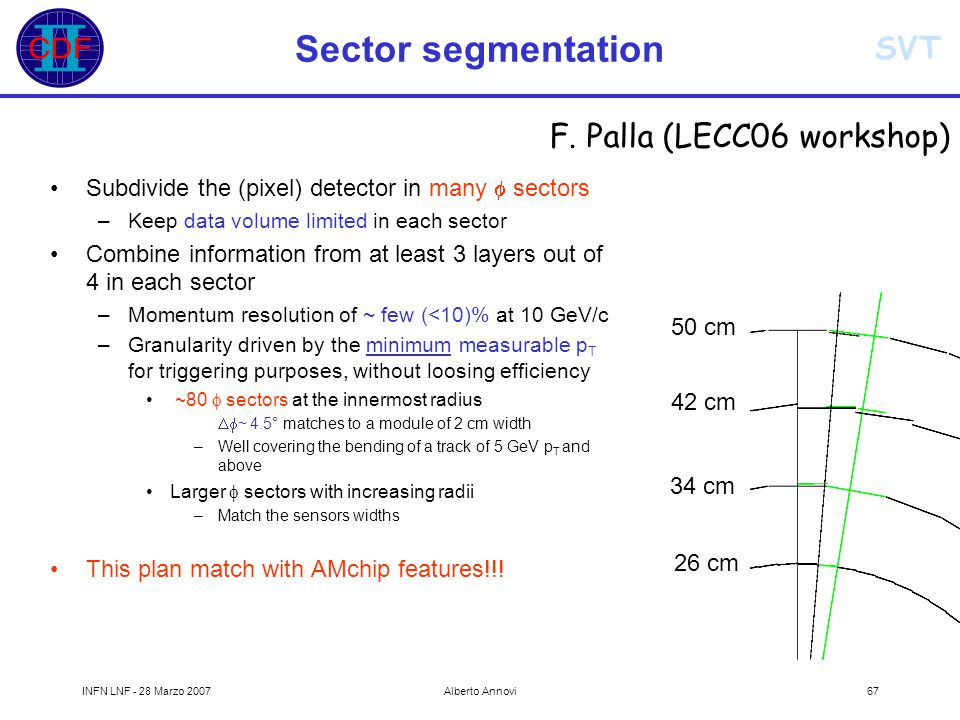 SVT INFN LNF - 28 Marzo 2007Alberto Annovi67 Sector segmentation Subdivide the (pixel) detector in many  sectors –Keep data volume limited in each sector Combine information from at least 3 layers out of 4 in each sector –Momentum resolution of ~ few (<10)% at 10 GeV/c –Granularity driven by the minimum measurable p T for triggering purposes, without loosing efficiency ~80  sectors at the innermost radius –  ~ 4.5° matches to a module of 2 cm width –Well covering the bending of a track of 5 GeV p T and above Larger  sectors with increasing radii –Match the sensors widths This plan match with AMchip features!!.