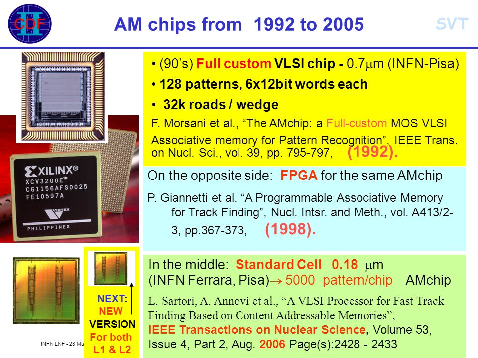 SVT INFN LNF - 28 Marzo 2007Alberto Annovi69 Occupancy studies GEANT4 simulation of pixelized tracking layers –Simulated 3500 minimum bias using latest Pythia settings events and group into chunks of 100 events per bunch crossing and 250 t-tbar events –Use current CMS layout (material budget) but different sensors granularity Layer No.