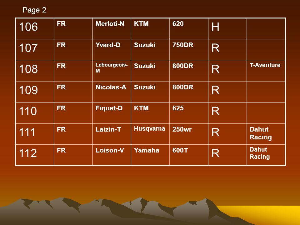 106 FRMerloti-NKTM620 H 107 FRYvard-DSuzuki750DR R 108 FR Lebourgeois- M Suzuki800DR R T-Aventure 109 FRNicolas-ASuzuki800DR R 110 FRFiquet-DKTM625 R 111 FRLaizin-T Husqvarna 250wr R Dahut Racing 112 FRLoison-VYamaha600T R Dahut Racing Page 2