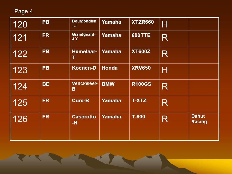 120 PB Bourgondien - J YamahaXTZR660 H 121 FR Grandgirard- J.Y Yamaha600TTE R 122 PBHemelaar- T YamahaXT600Z R 123 PBKoenen-DHondaXRV650 H 124 BE Venckeleer- B BMWR100GS R 125 FRCure-BYamahaT-XTZ R 126 FRCaserotto -H YamahaT-600 R Dahut Racing Page 4