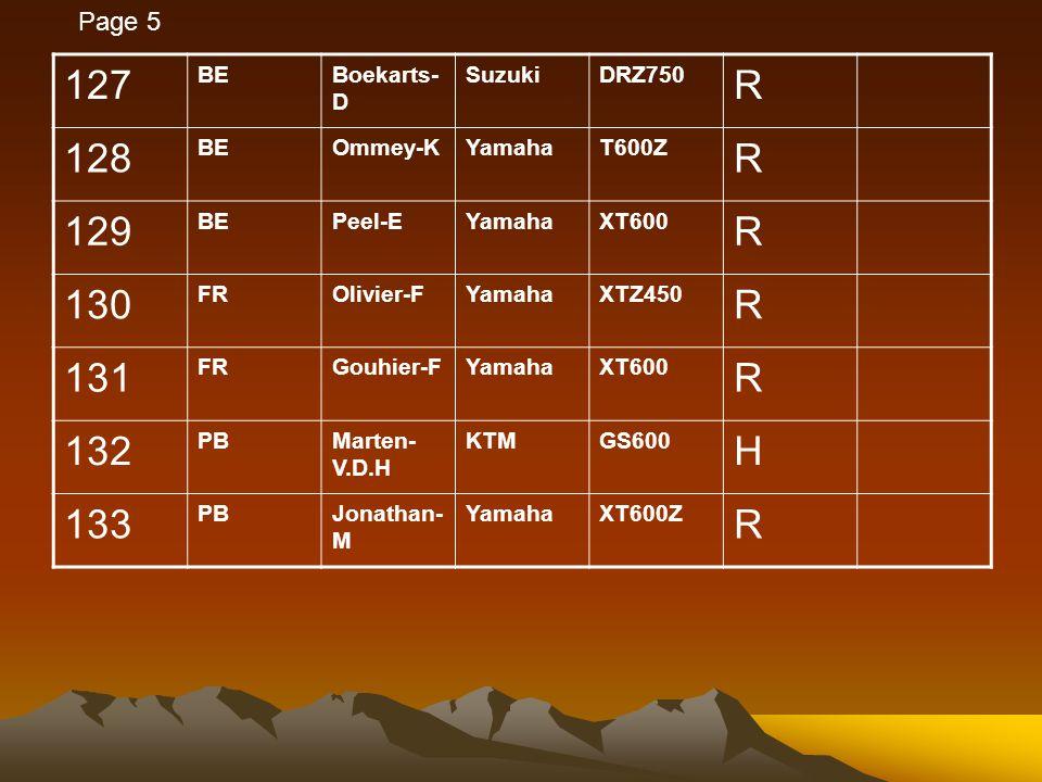 127 BEBoekarts- D SuzukiDRZ750 R 128 BEOmmey-KYamahaT600Z R 129 BEPeel-EYamahaXT600 R 130 FROlivier-FYamahaXTZ450 R 131 FRGouhier-FYamahaXT600 R 132 PBMarten- V.D.H KTMGS600 H 133 PBJonathan- M YamahaXT600Z R Page 5