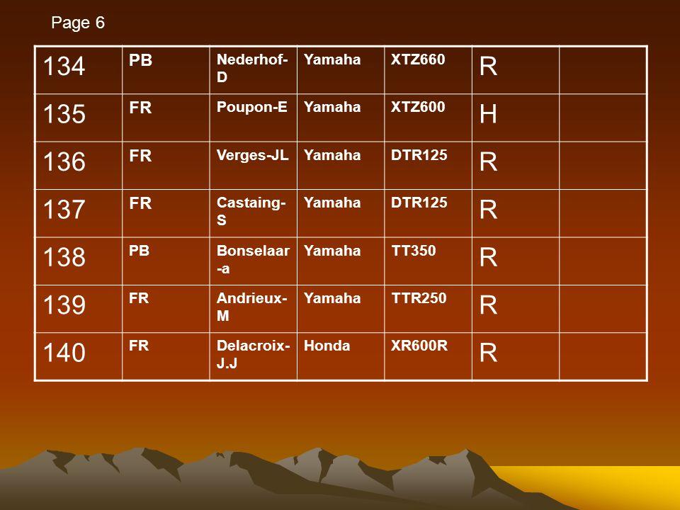 134 PB Nederhof- D YamahaXTZ660 R 135 FR Poupon-EYamahaXTZ600 H 136 FR Verges-JLYamahaDTR125 R 137 FR Castaing- S YamahaDTR125 R 138 PBBonselaar -a YamahaTT350 R 139 FRAndrieux- M YamahaTTR250 R 140 FRDelacroix- J.J HondaXR600R R Page 6