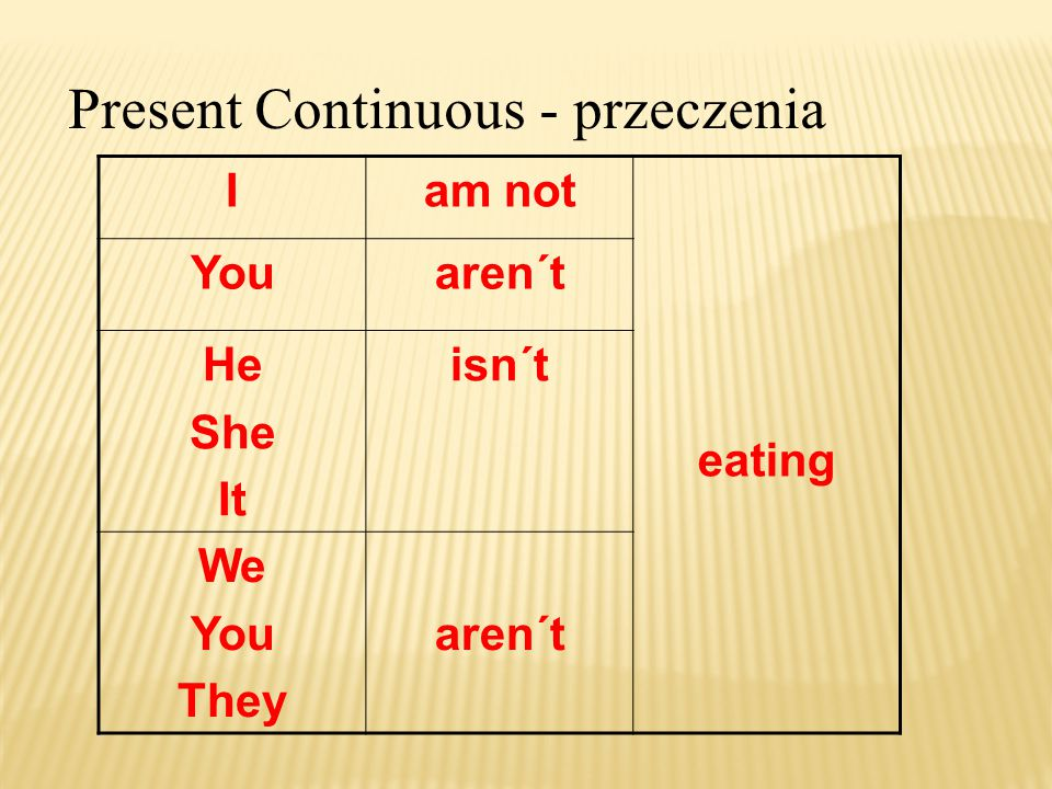 Present Continuous - przeczenia Iam not eating Youaren´t He She It isn´t We You They aren´t