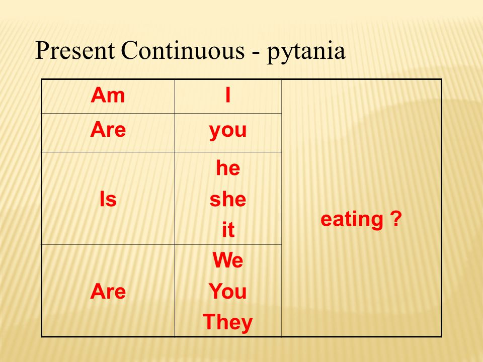 Present Continuous - pytania AmI eating ? Areyou Is he she it Are We You They