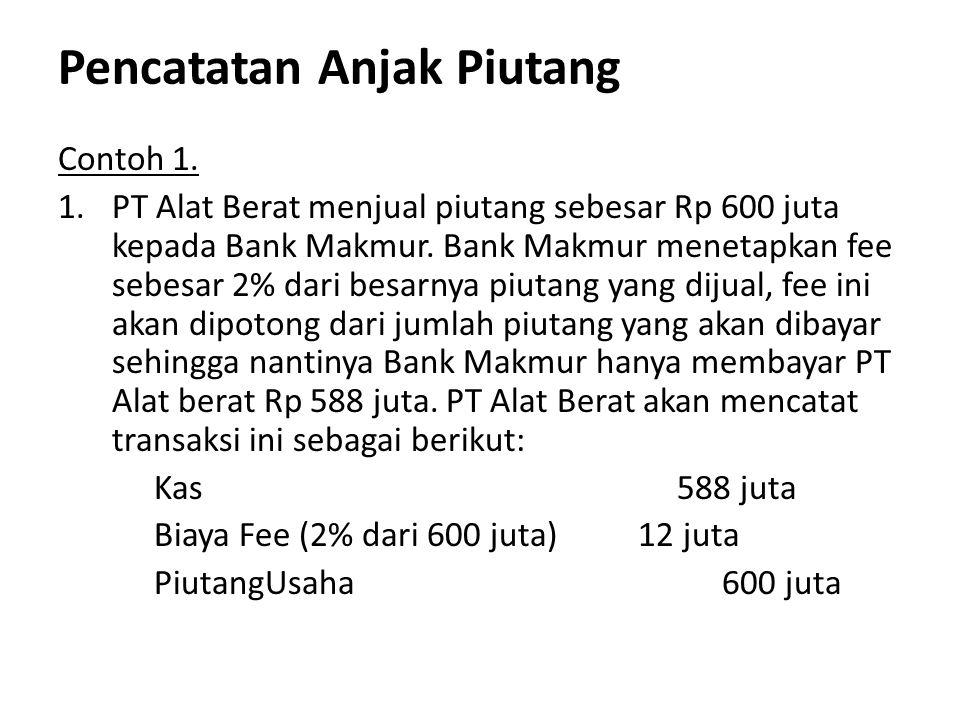 Pencatatan Anjak Piutang Contoh 1. 1.PT Alat Berat menjual piutang sebesar Rp 600 juta kepada Bank Makmur. Bank Makmur menetapkan fee sebesar 2% dari