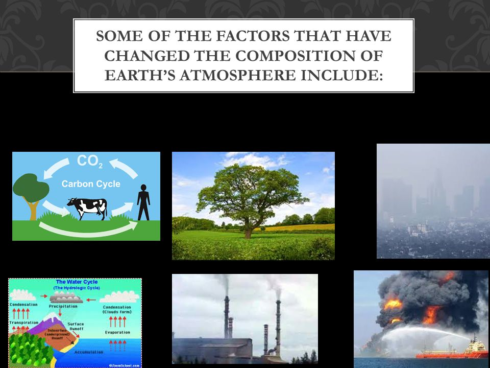 SOME OF THE FACTORS THAT HAVE CHANGED THE COMPOSITION OF EARTH'S ATMOSPHERE INCLUDE: