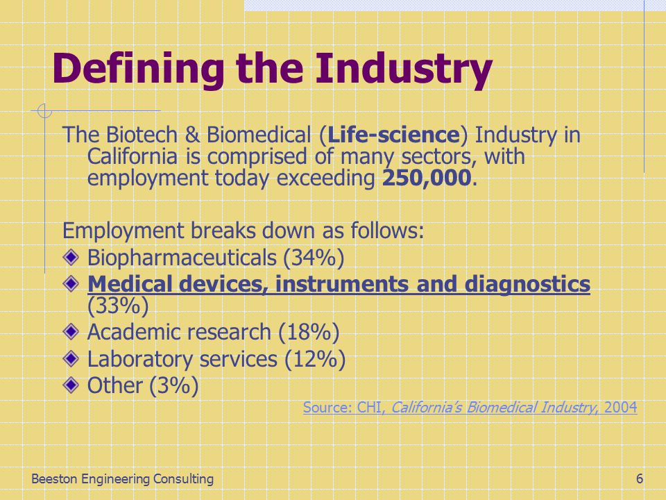 Beeston Engineering Consulting5 California and Bay area Bio-Space Some Statistics and Graphs