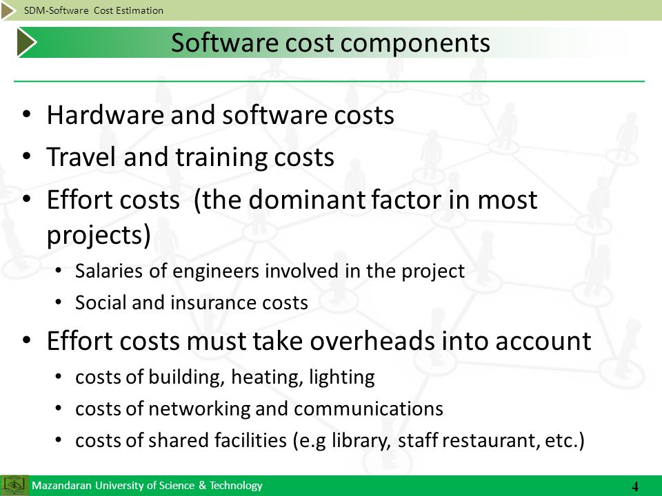 Mazandaran University of Science & Technology SDM-Software Cost Estimation MM = a * (KLOC) b *EAF TDEV = c * (MM) d People required = MM / TDEV MM is Effort Applied (in man-months) TDEV is Time Duration Estimated Value (in months) EAF is the Effort Adjustment Factor derived from the Cost Drivers, EAF for the basic model is 1 The values for a, b, c, and d differ depending on which mode you are using 25 COCOMO Equations Modeabcd Organic2.41.052.50.38 Semi Detached3.01.122.50.35 Embedded3.61.202.50.32