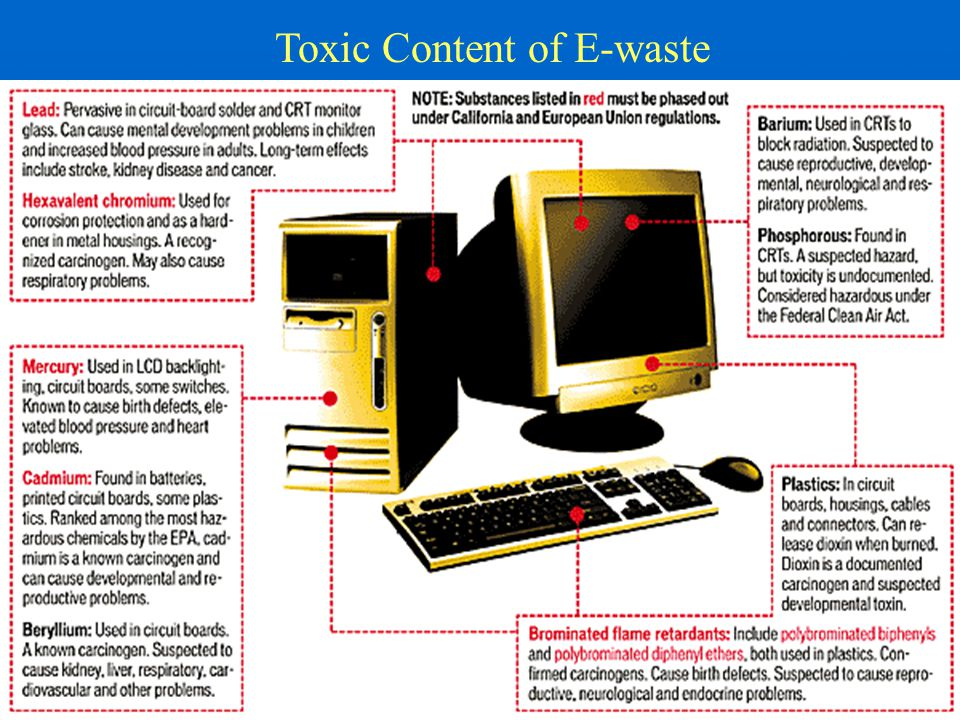 10 Toxic Content of E-waste