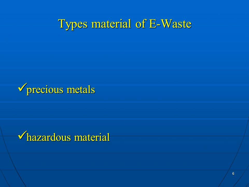 6 Types material of E-Waste precious metals precious metals hazardous material hazardous material