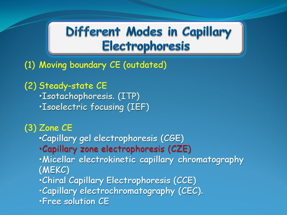 (1)Moving boundary CE (outdated) (2) Steady-state CE Isotachophoresis. (ITP)Isotachophoresis. (ITP) Isoelectric focusing (IEF)Isoelectric focusing (IE