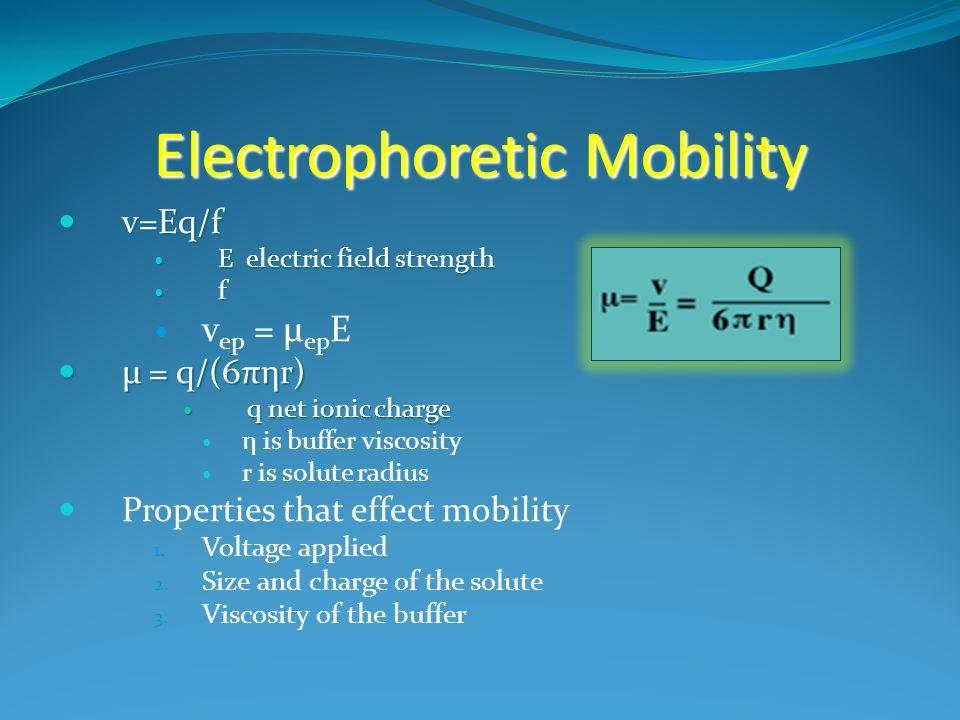 Electrophoretic Mobility v=Eq/f v=Eq/f E electric field strength E electric field strength f v ep = μ ep E μ = q/(6πηr) μ = q/(6πηr) q net ionic charg
