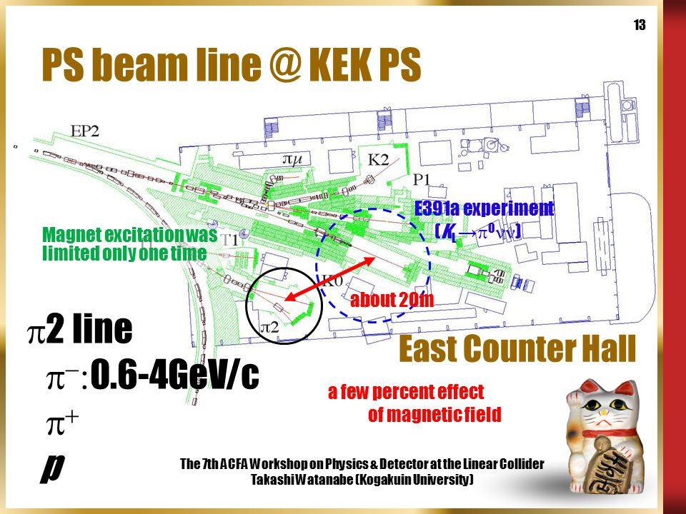The 7th ACFA Workshop on Physics & Detector at the Linear Collider Takashi Watanabe (Kogakuin University) 13 PS beam line @ KEK PS East Counter Hall E391a experiment (K L →  0 )  2 line    0.6-4GeV/c   p about 20m a few percent effect of magnetic field Magnet excitation was limited only one time