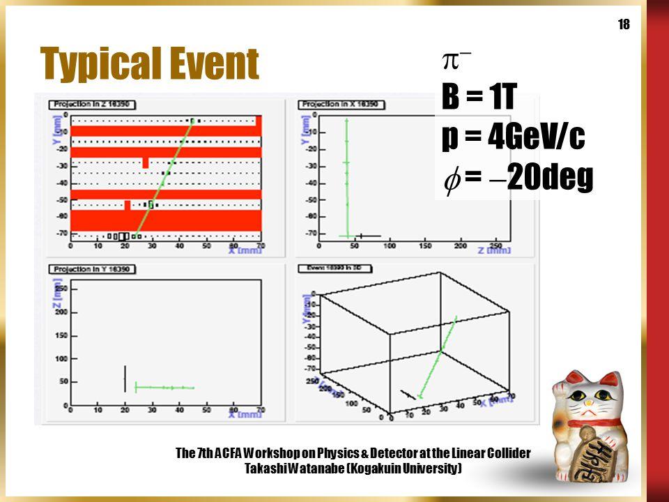 The 7th ACFA Workshop on Physics & Detector at the Linear Collider Takashi Watanabe (Kogakuin University) 18 Typical Event   B = 1T p = 4GeV/c  =  20deg