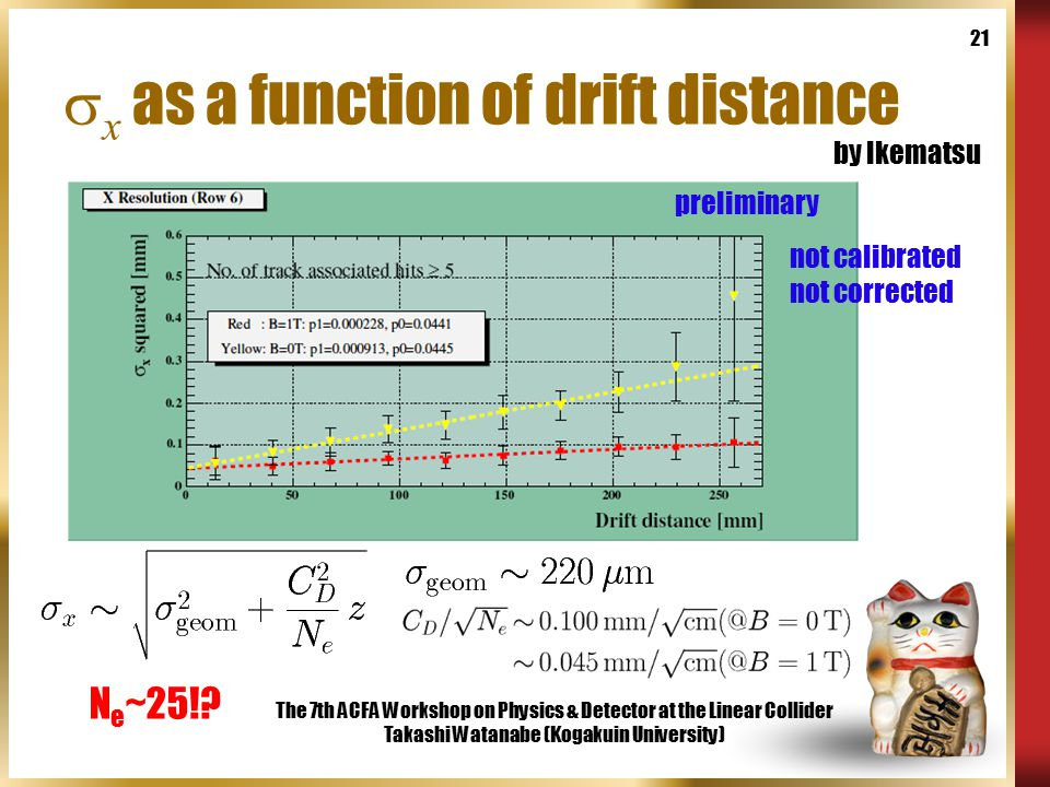 The 7th ACFA Workshop on Physics & Detector at the Linear Collider Takashi Watanabe (Kogakuin University) 21  x as a function of drift distance preliminary not calibrated not corrected N e ~25!.
