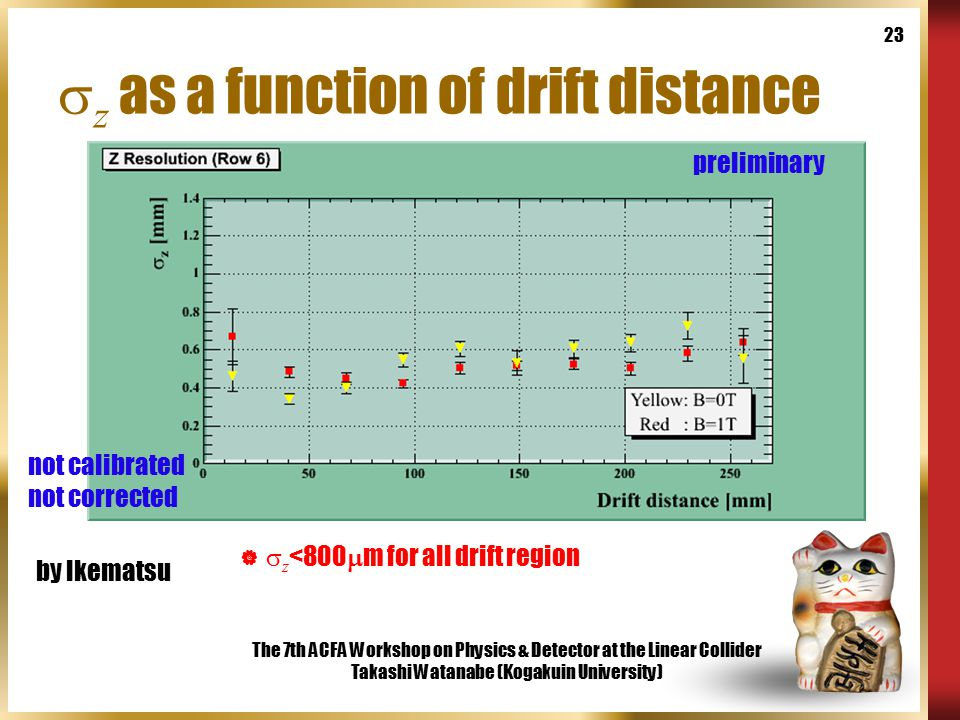 The 7th ACFA Workshop on Physics & Detector at the Linear Collider Takashi Watanabe (Kogakuin University) 23  z as a function of drift distance preliminary   z <800  m for all drift region not calibrated not corrected by Ikematsu