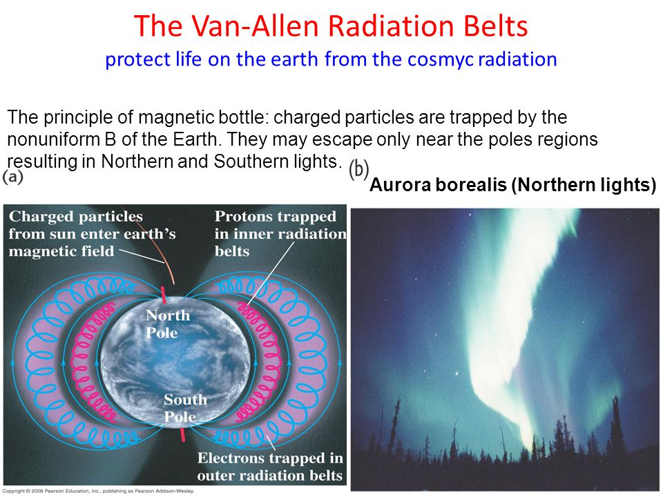 The Van-Allen Radiation Belts protect life on the earth from the cosmyc radiation Aurora borealis (Northern lights) The principle of magnetic bottle: charged particles are trapped by the nonuniform B of the Earth.