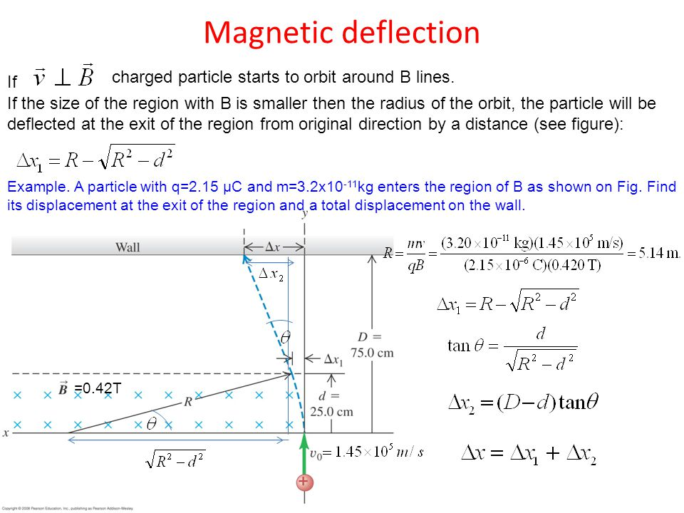 Magnetic deflection If charged particle starts to orbit around B lines.