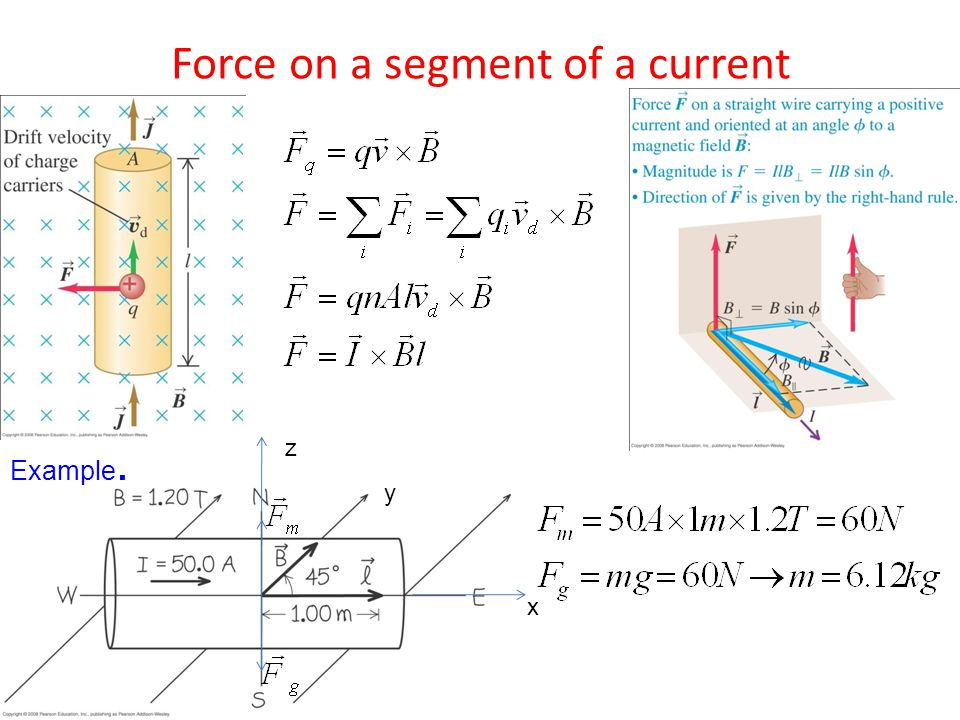 Force on a segment of a current Example. x y z