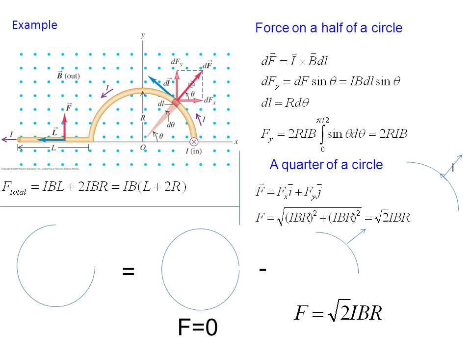 Example Force on a half of a circle A quarter of a circle I = - F=0