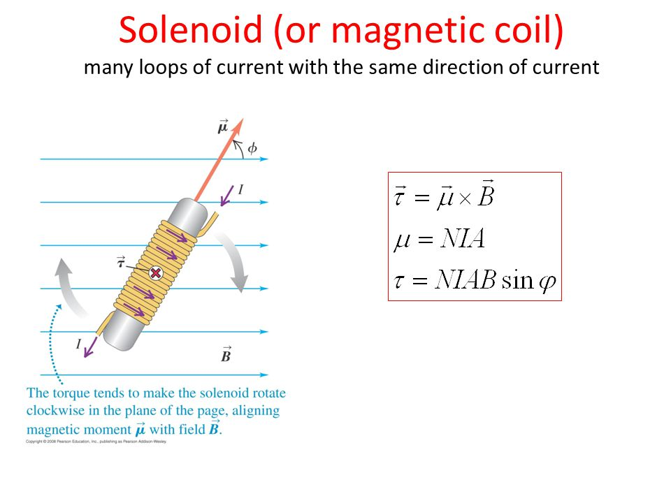 Solenoid (or magnetic coil) many loops of current with the same direction of current