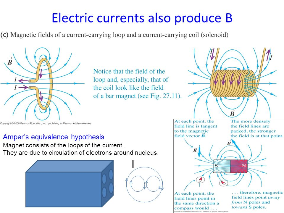 The core is very hot so that iron is not magnetic.