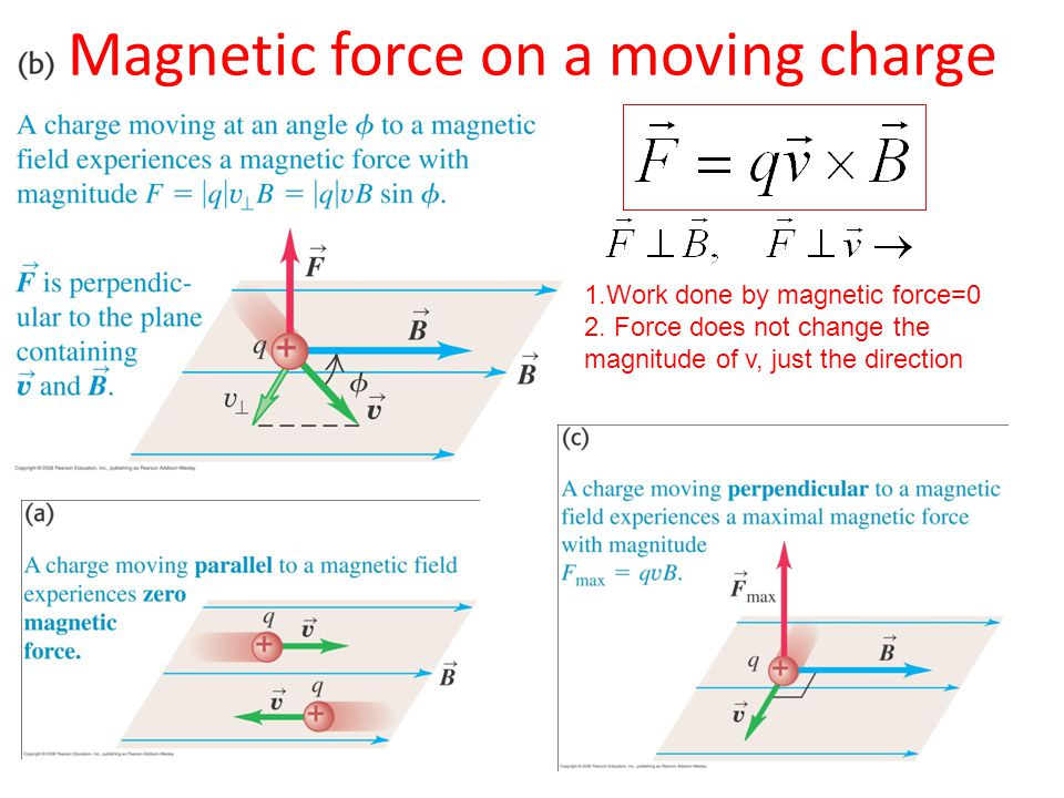 Magnetic force on a moving charge 1.Work done by magnetic force=0 2.