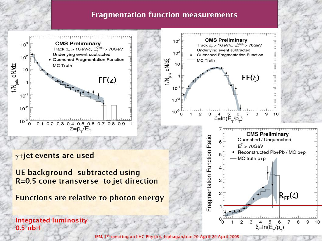 IPM, 1 st meeting on LHC Physics, Isphagan,Iran 20 April-24 April 2009 Fragmentation function measurements FF(z) FF(  ) R FF (  )  +jet events are used UE background subtracted using R=0.5 cone transverse to jet direction Functions are relative to photon energy Integrated luminosity 0.5 nb-1