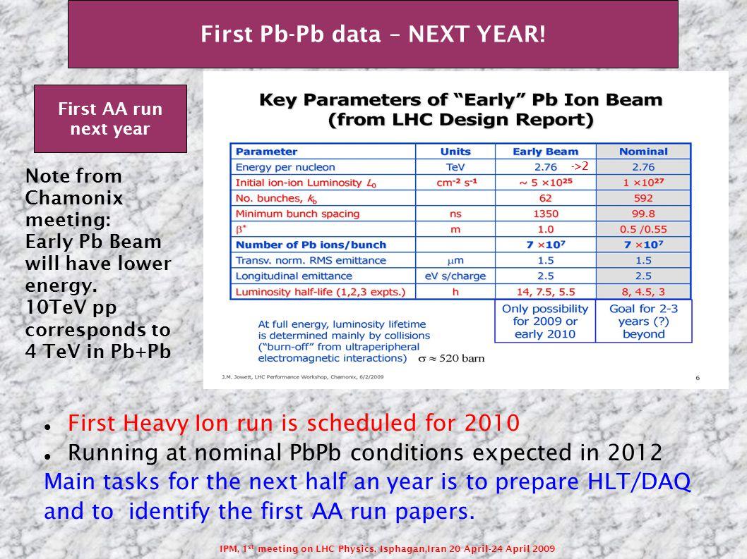 IPM, 1 st meeting on LHC Physics, Isphagan,Iran 20 April-24 April 2009 First Pb-Pb data – NEXT YEAR.
