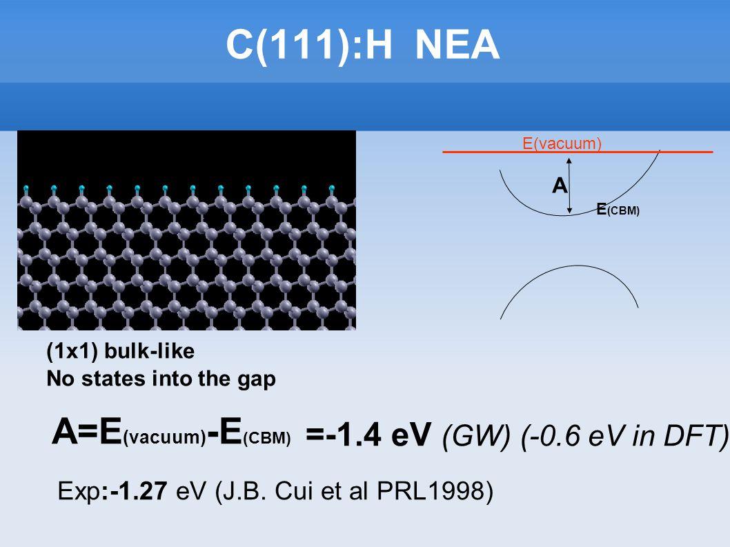 C(111):H NEA (1x1) bulk-like No states into the gap A=E (vacuum) -E (CBM) =-1.4 eV (GW) (-0.6 eV in DFT) Exp:-1.27 eV (J.B.