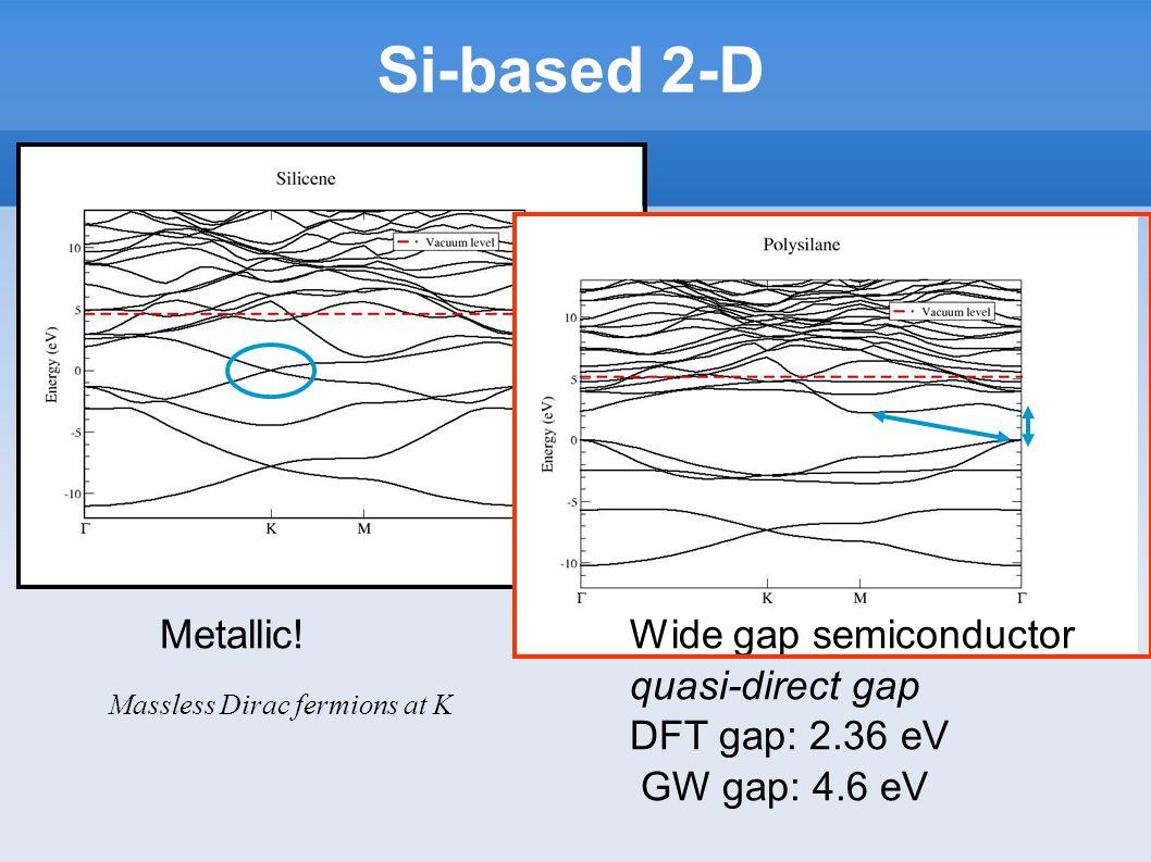 Si-based 2-D Metallic!Wide gap semiconductor quasi-direct gap DFT gap: 2.36 eV GW gap: 4.6 eV Massless Dirac fermions at K