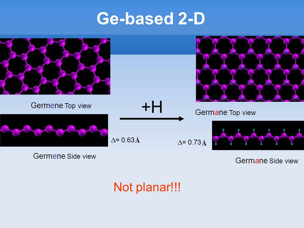 Ge-based 2-D Germane Side view Germane Top view Germene Top view Germene Side view +H Not planar!!.