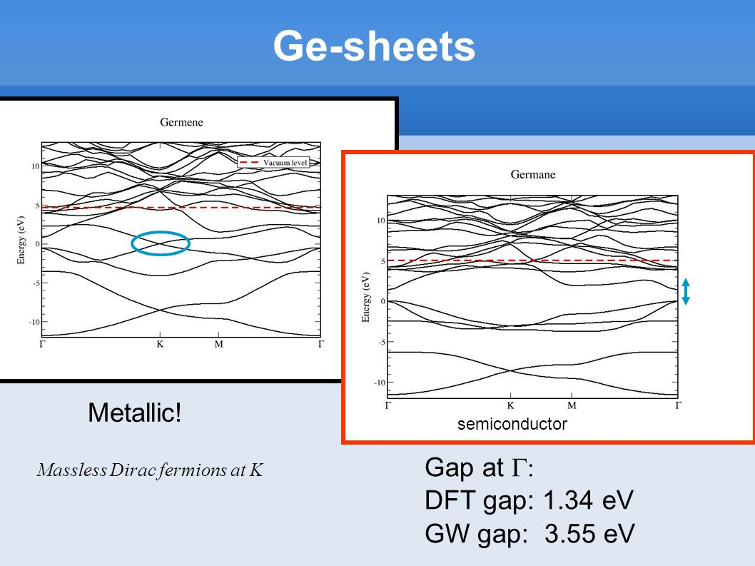 Ge-sheets Gap at  DFT gap: 1.34 eV GW gap: 3.55 eV Metallic.