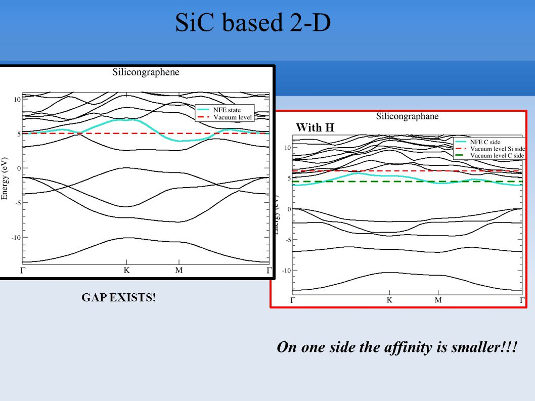 SiC based 2-D On one side the affinity is smaller!!! With H GAP EXISTS!