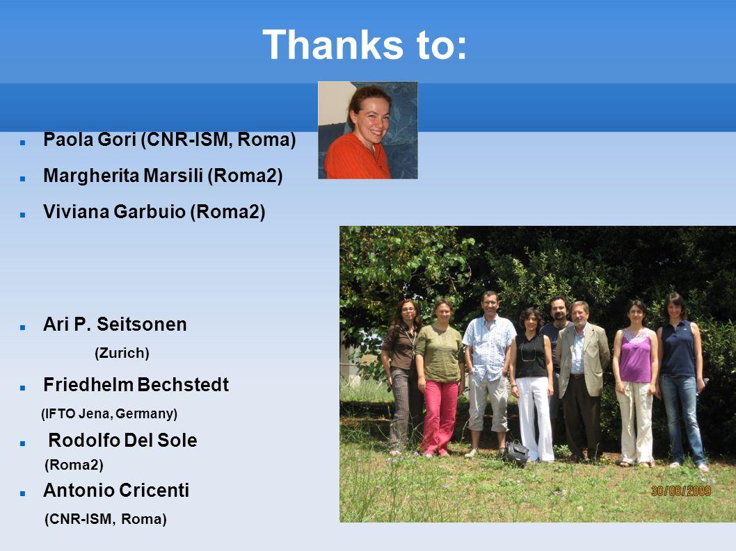 Thanks to: Paola Gori (CNR-ISM, Roma) Margherita Marsili (Roma2) Viviana Garbuio (Roma2) Ari P.